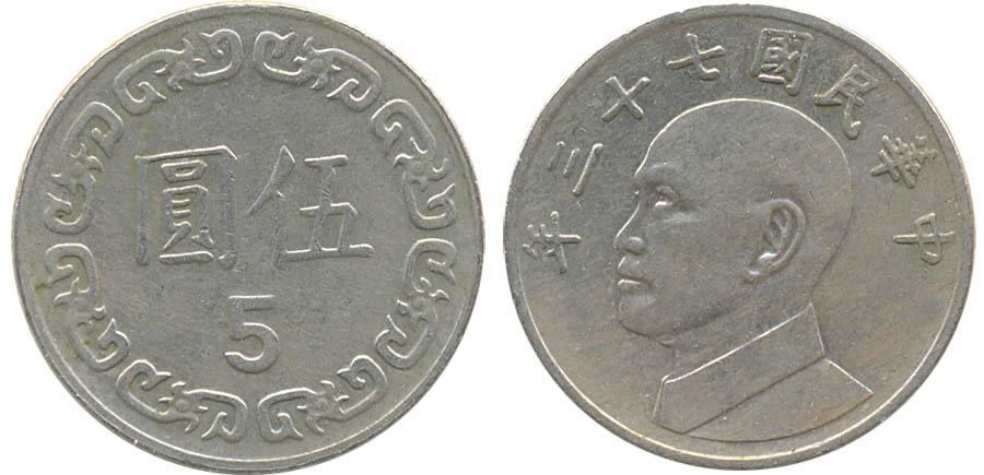 Коллекция монет - Тайвань